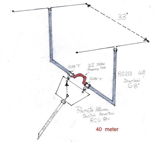 40 In Meters K9eid Callsign Lookup By Qrz Ham Radio