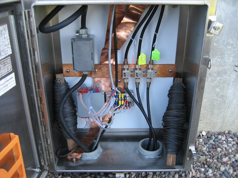 House Surge Protection