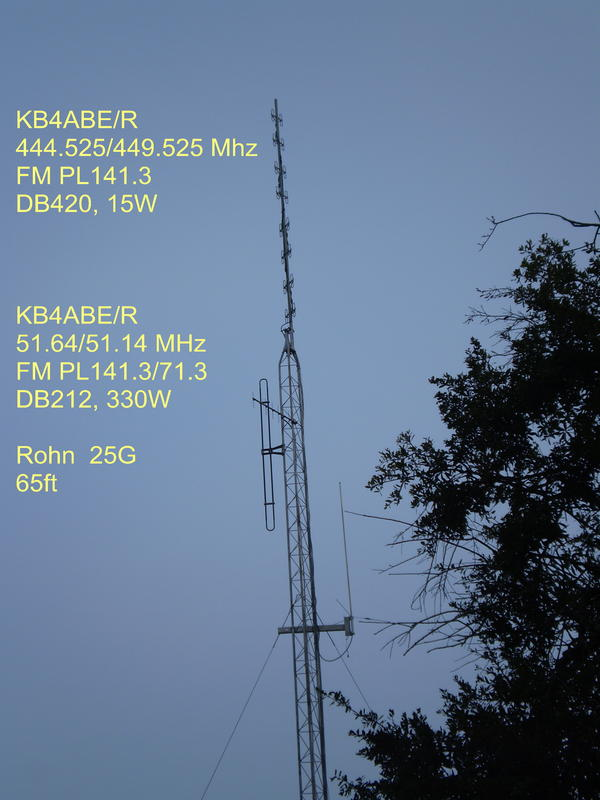 KB4ABE VHF/UHF repeaters