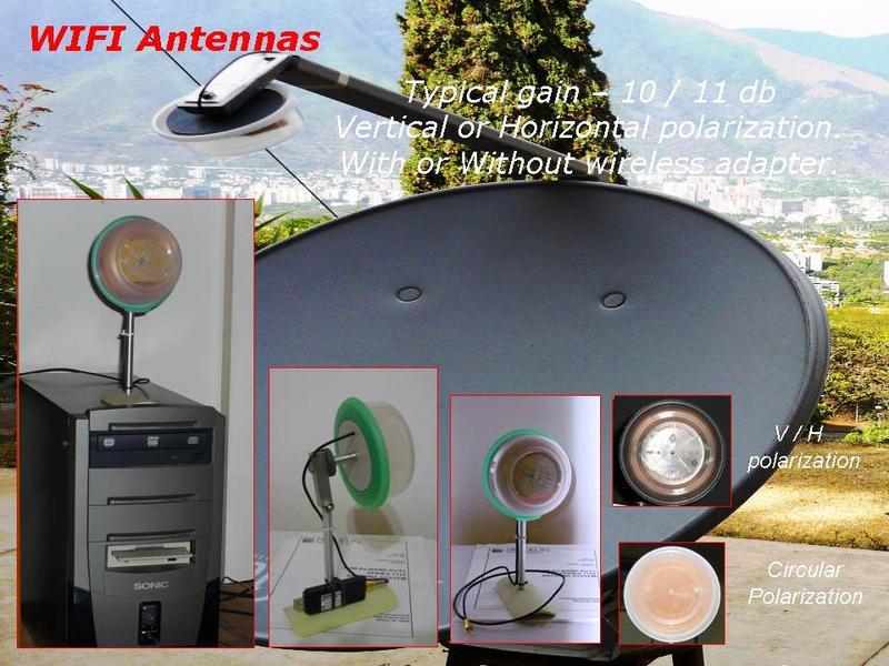 wifi antennas