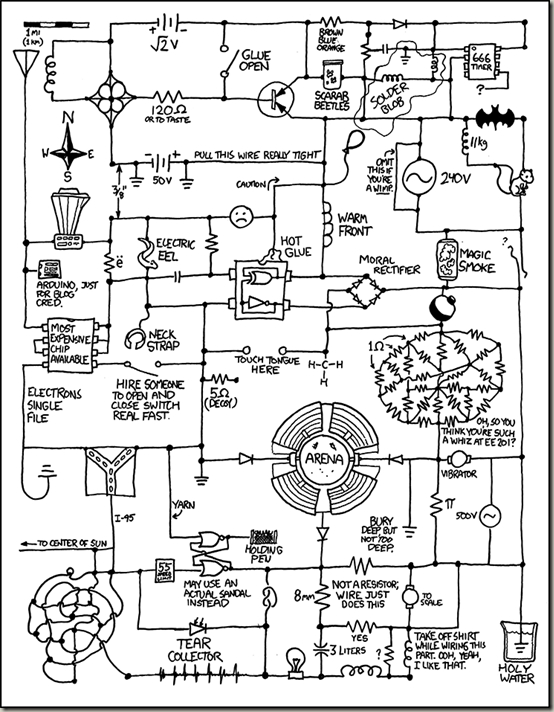 Sailboat Wiring Diagrams