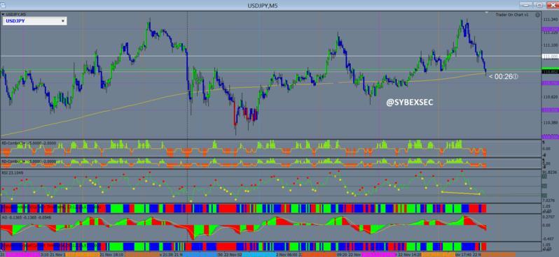 Understanding forex trading pdf