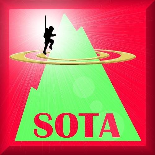 SOTA activations