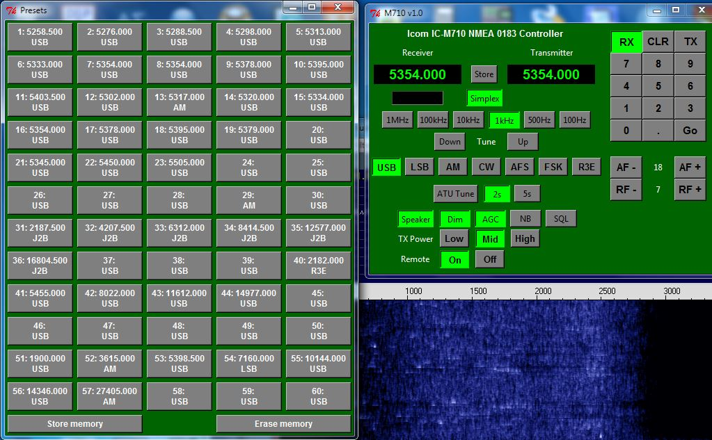 PA7R - Callsign Lookup by QRZ Ham Radio