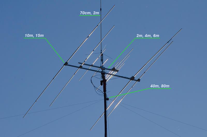 Moje anteny - My antenna