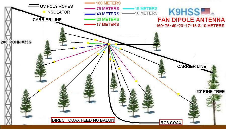 K9HSS - Callsign Lookup by QRZ Ham Radio