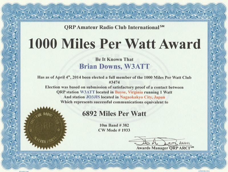 6,892 Miles with ONE WATT, QRP. Life's too short for QRP???