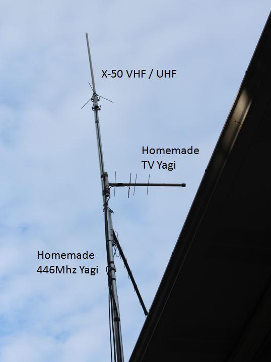 Secondary Antenna Mast