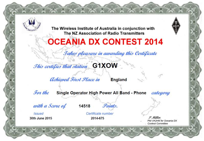 G1XOW Oceania DX Contest 2014 winner - 1st place England