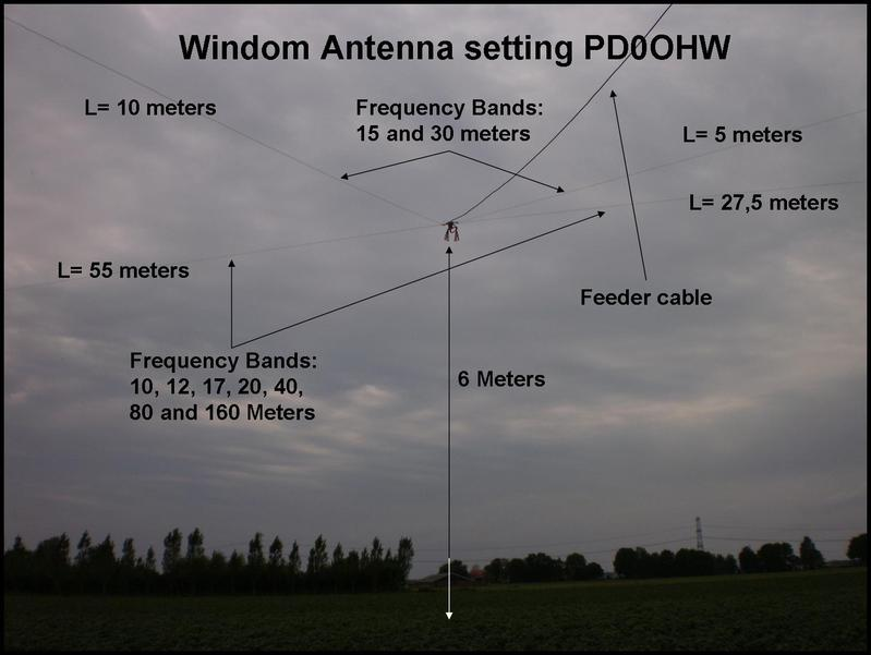 HF Windom antenna