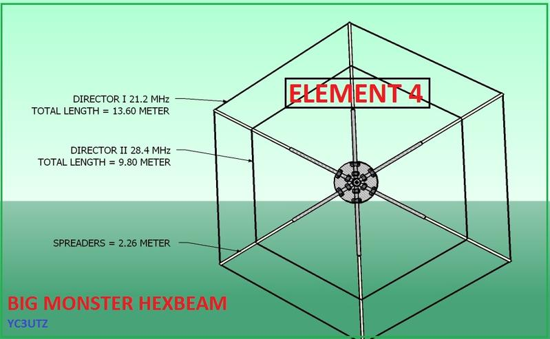Hex beam manual