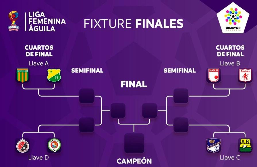 La liga guila femenina ya tiene definidos los cuartos de for Euroliga cuartos de final