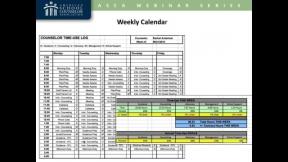ASCA National Model: Management