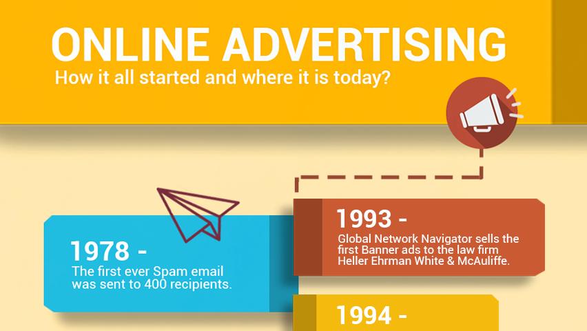 blog_timeline_infographic