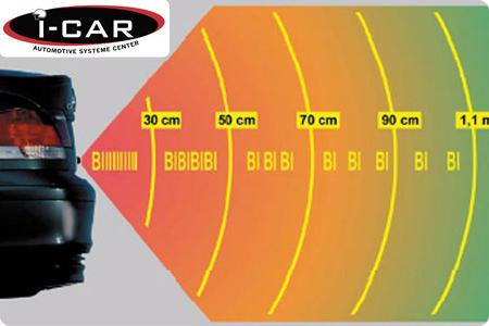 Le Deal du jour  Garez-vous en toute tranquillité grâce à ce Radar de Recul  Dragon Parking Sensor à seulement 450 DH au lieu de 799 DH chez I-Car! 888c91146172