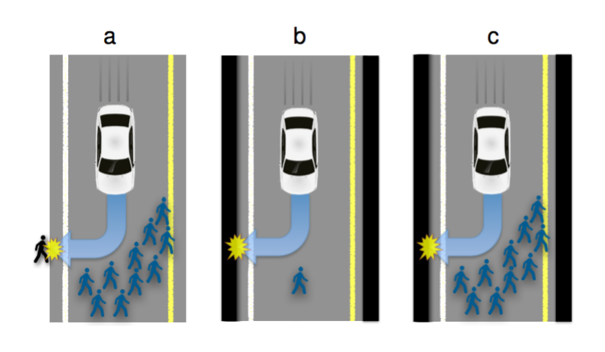Why Self-Driving Cars Must Be Programmed to Kill - MIT