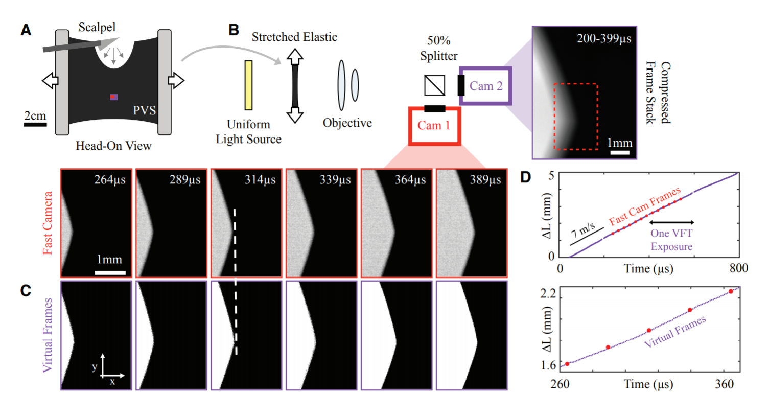 How to mod a smartphone camera so it shoots a million frames per second - MIT Technology Review