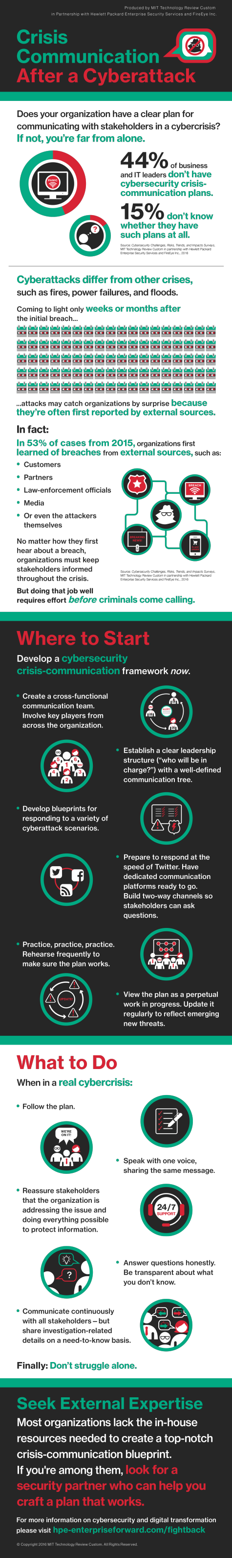 Crisis Communication After an Attack - MIT Technology Review