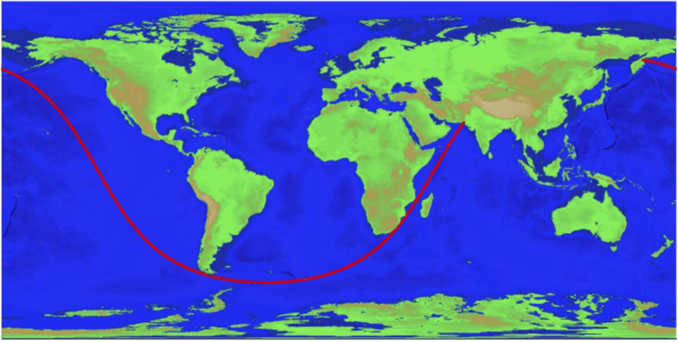 El viaje en mar más largo en línea recta sin tocar tierra.