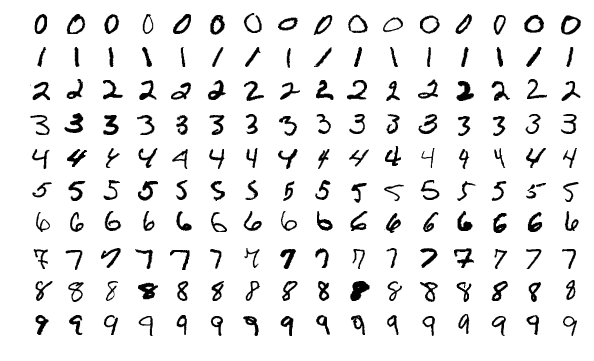 Imágenes de muestra del conjunto de datos MNIST.