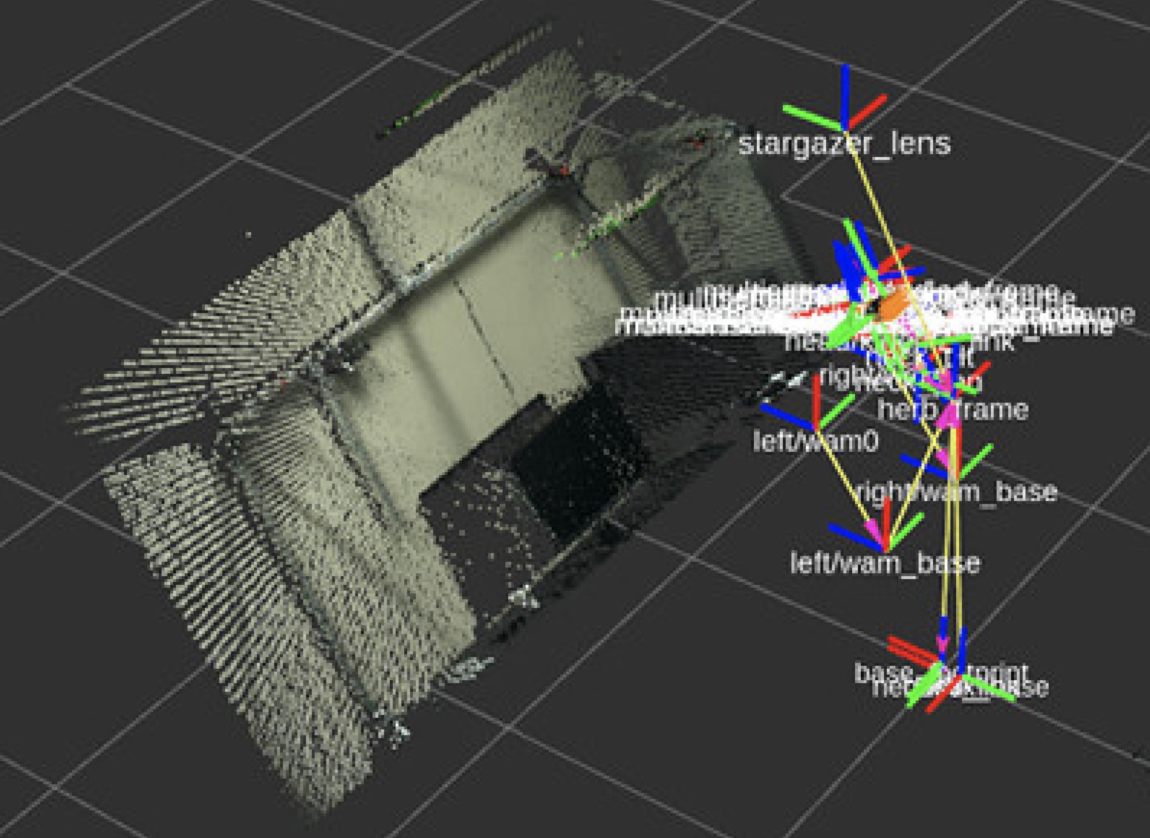 Vista desde RVIZ que muestra la nube de puntos 3D y el árbol de TF.