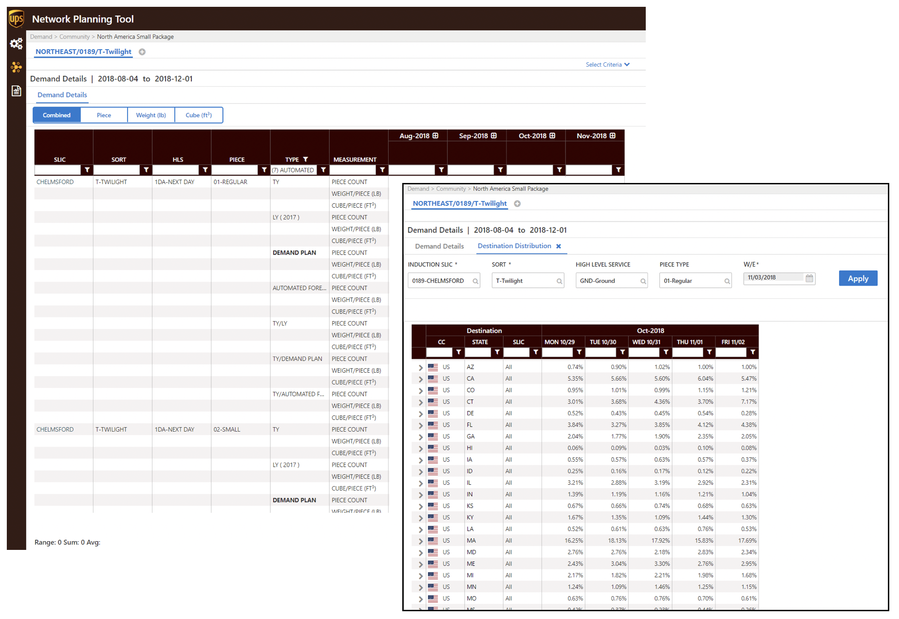 Esta pantalla en la aplicación Network Planning Tools muestra qué tipos de paquetes están enviando los clientes a través de UPS.
