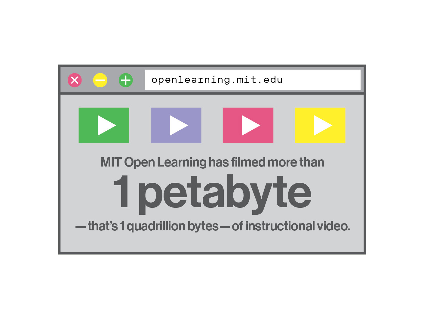 Open learning - MIT Technology Review