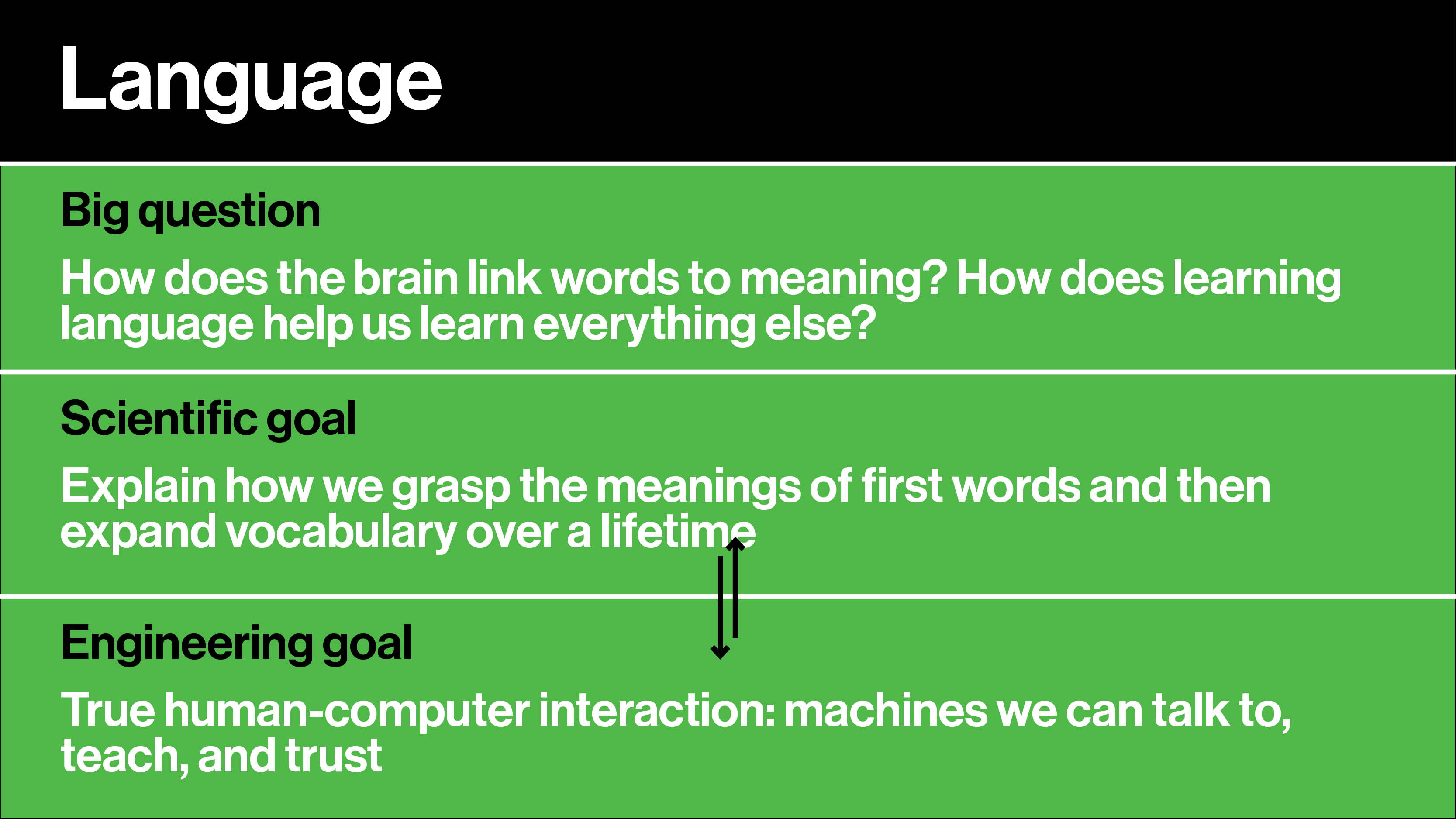 Boosting AI's IQ - MIT Technology Review