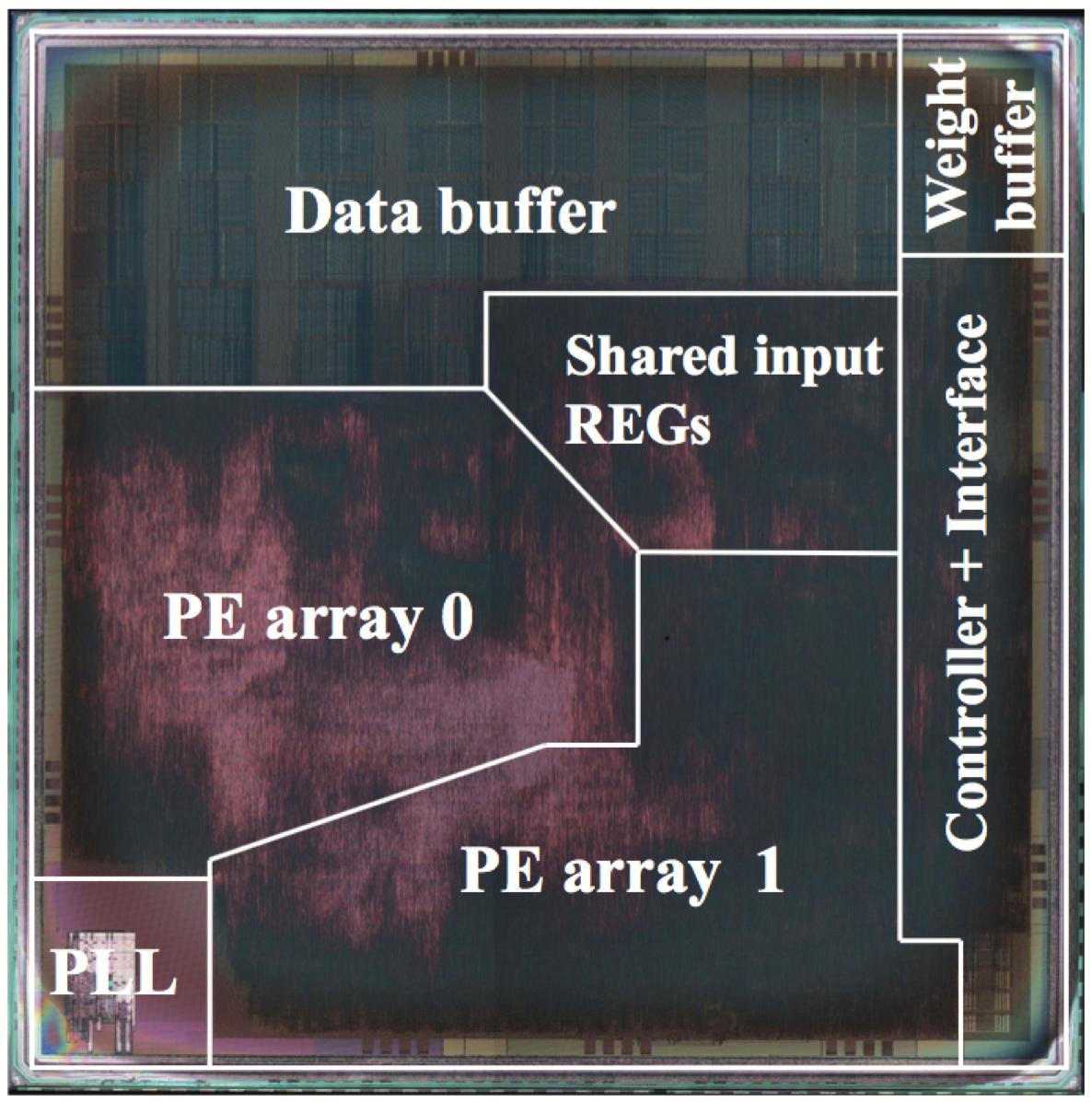 Un esquema muestra diferentes elementos de un chip llamado Thinker, desarrollado en la Universidad Tsinghua en Beijing.