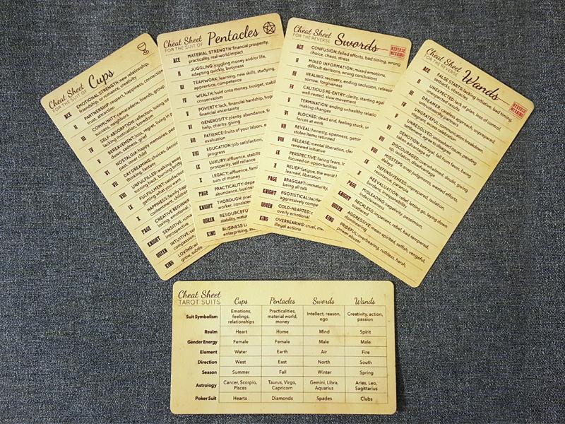 image relating to Free Printable Tarot Cheat Sheet identified as Tarot Cheat Sheet Playing cards