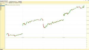 sp500daily2