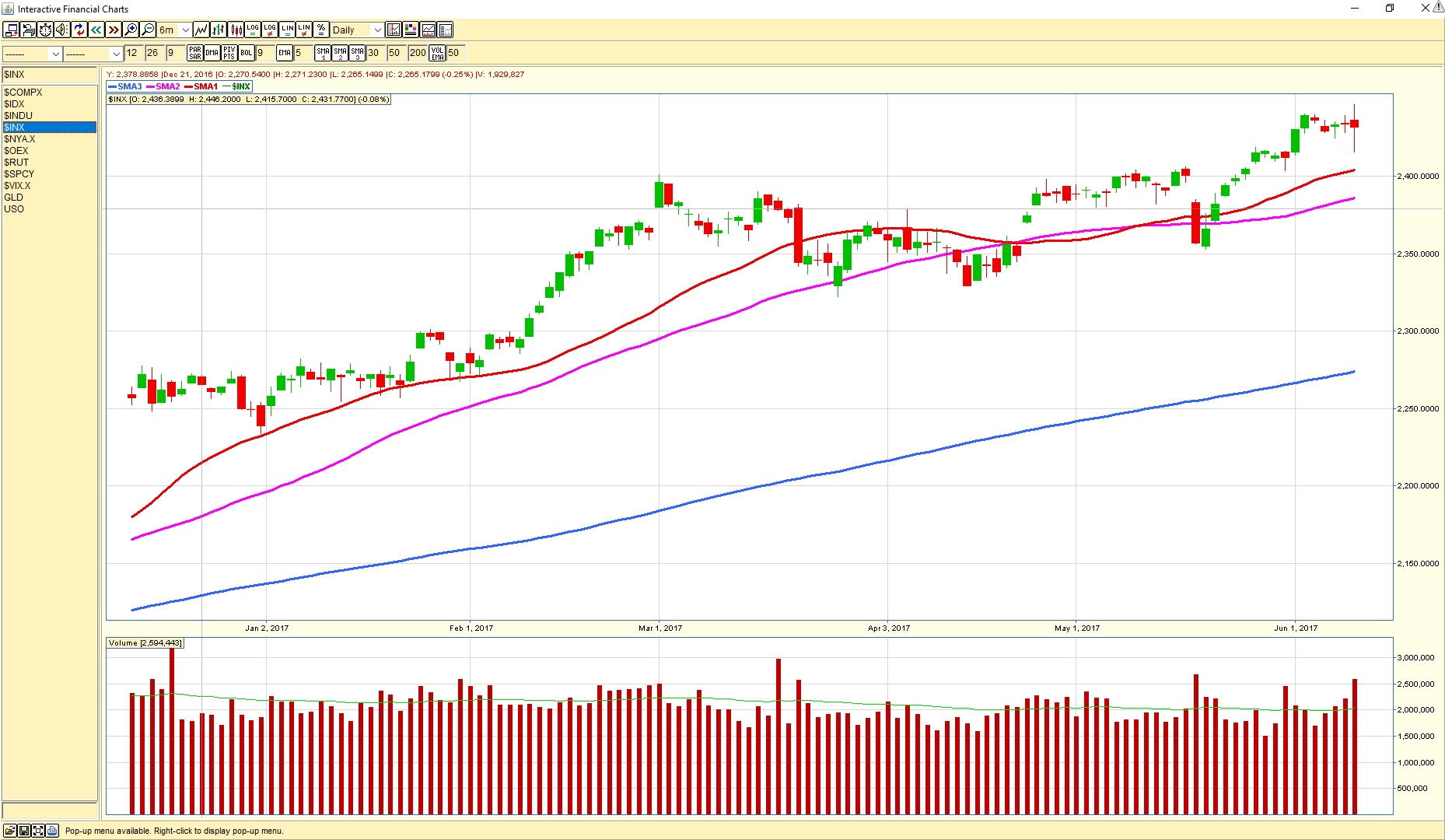 sp500-daily1