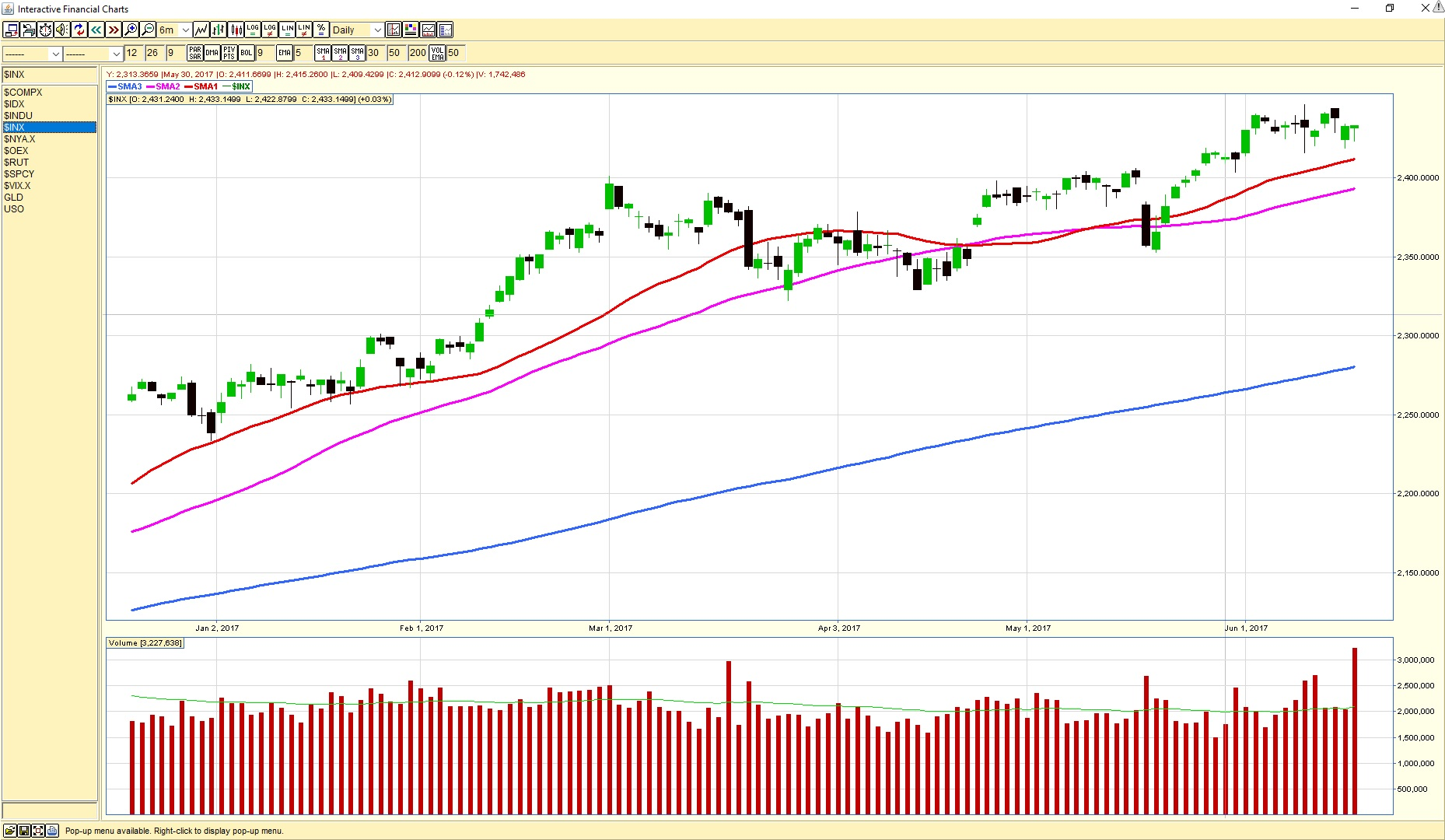 sp500-daily2