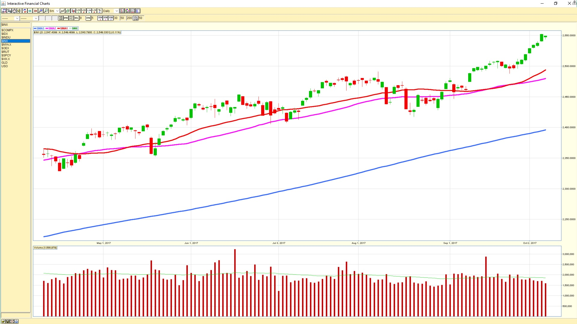 sp500daily1