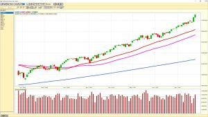 20180112_NASDAQweekly