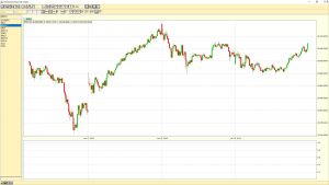 Dow Jones Industrial Average 5-min chart 20180119