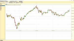 Dow Jones Industrial Average 5-min chart 20180119