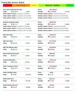 Index-Stats-20180209