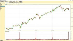 S&P 500 5-min chart