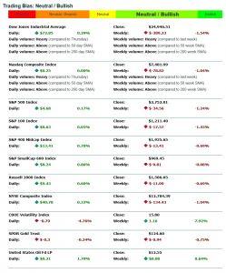 2018-03-16 Index Stats