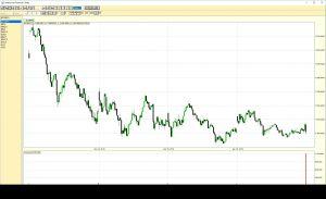 2018-03-16 NASDAQ Composite - 5-Minute Chart