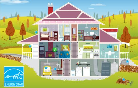 Great Asheville NC Energy Efficient Homes