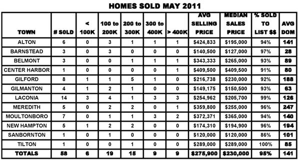 Cambridge Massachusetts Property Tax Rate