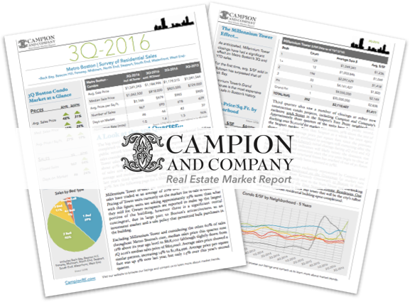 Campion and Company Real Estate Market Report