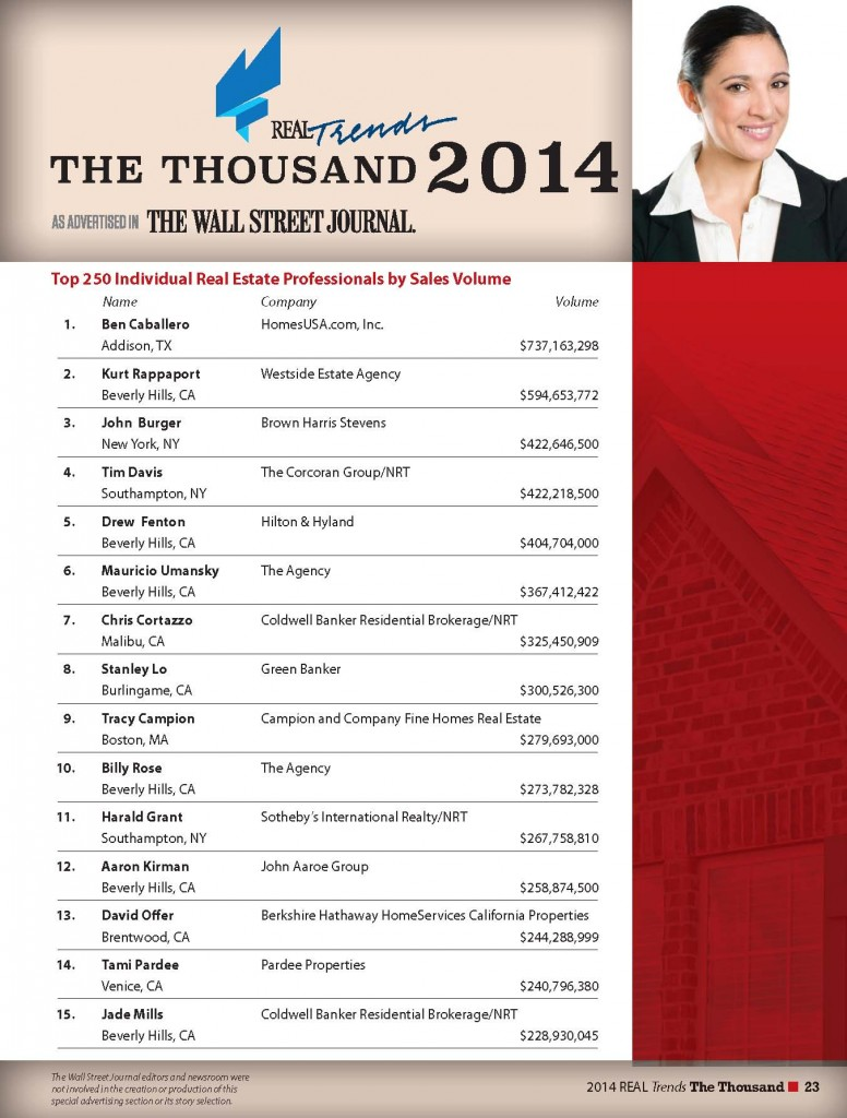 Real Trends 2014 top real estate agents