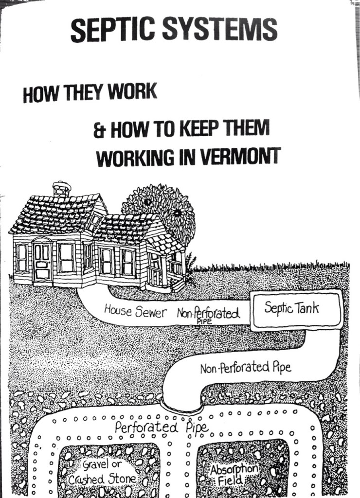 1978 State of Vermont Agency of Environmental Conservation Septic Systems Pamphlet b_Page_01