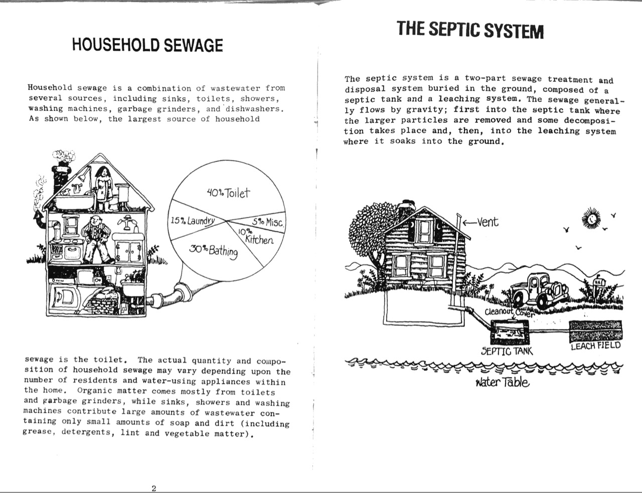 Septic Systems: How They Work and How to Keep Them Working - Maple ...