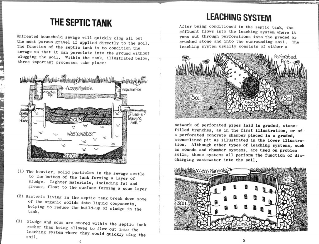 1978 State of Vermont Agency of Environmental Conservation Septic Systems Pamphlet b_Page_04