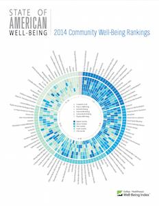 Sarasota-Happiest_Community_Rankings