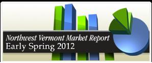 Real estate market report Northwest Vermont Summer 2012
